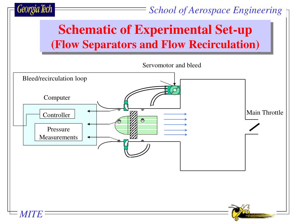 Schematic of Experimental Set-up