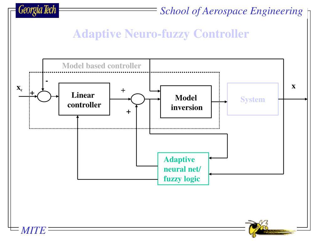 Model based controller