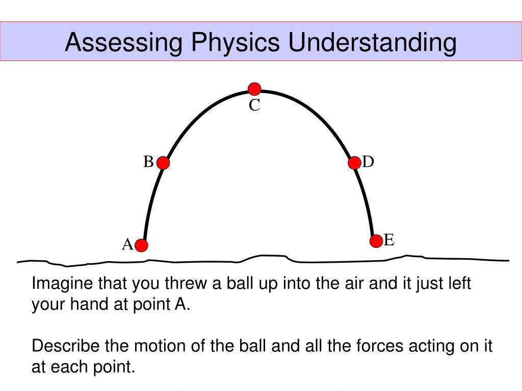 Assessing Physics Understanding