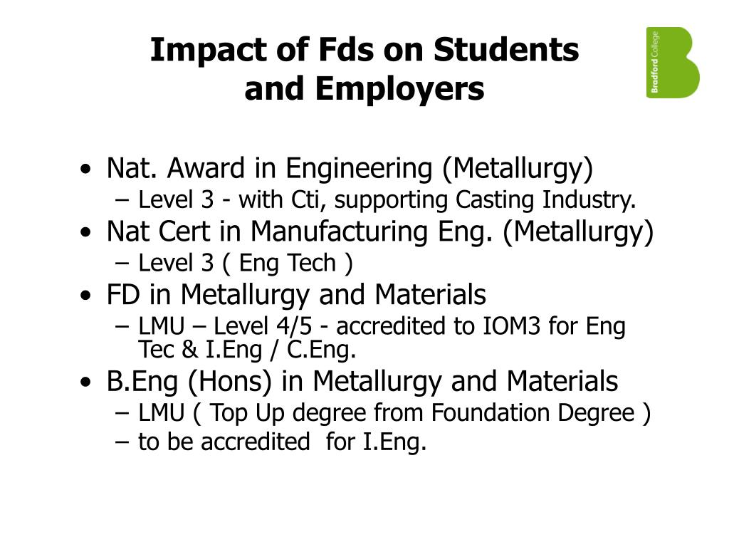 Impact of Fds on Students