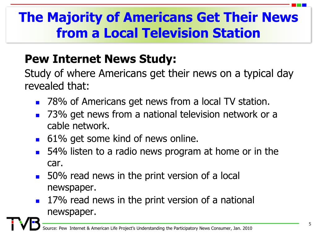 The Majority of Americans Get Their News from a Local Television Station