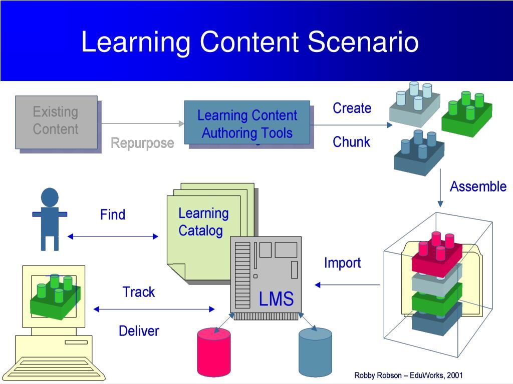 Learning Content Scenario