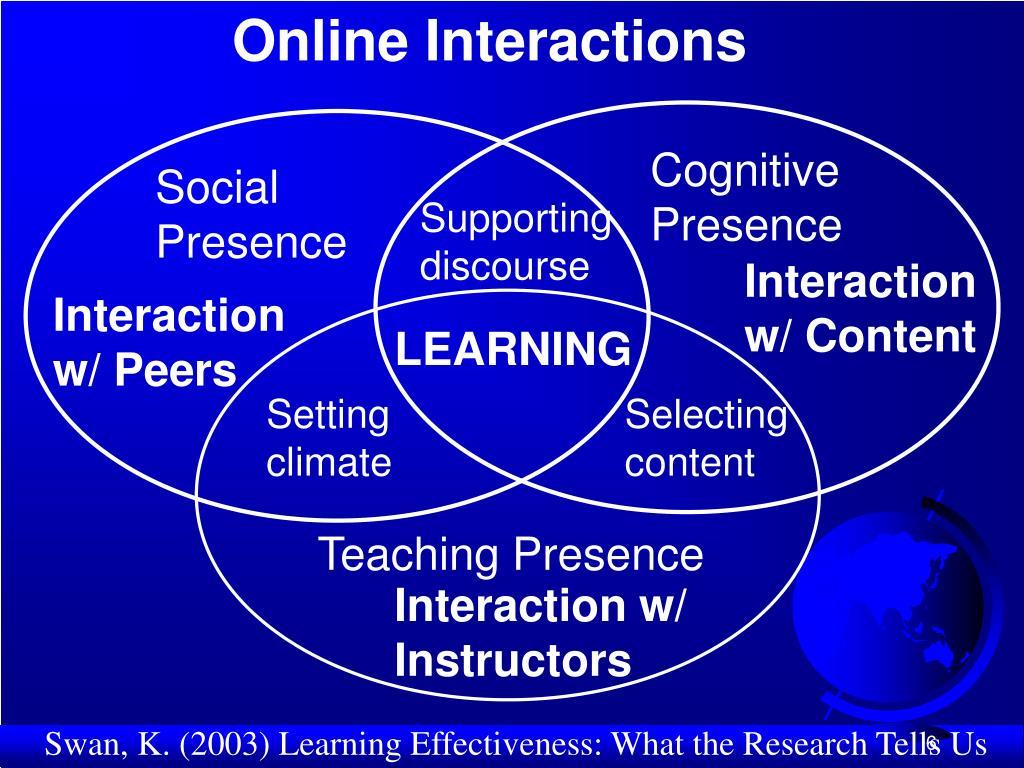 Online Interactions