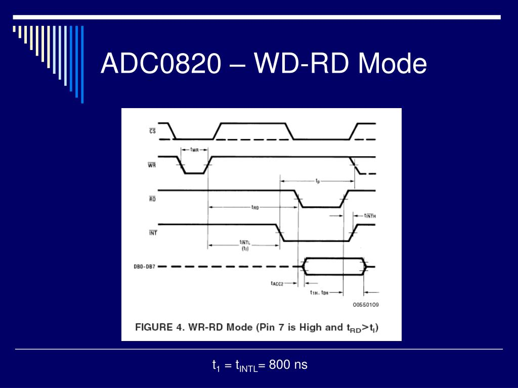 ADC0820 – WD-RD Mode