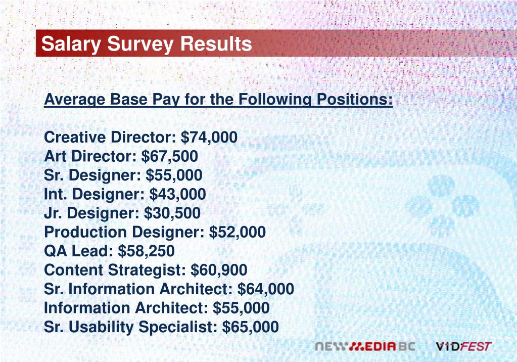 Salary Survey Results