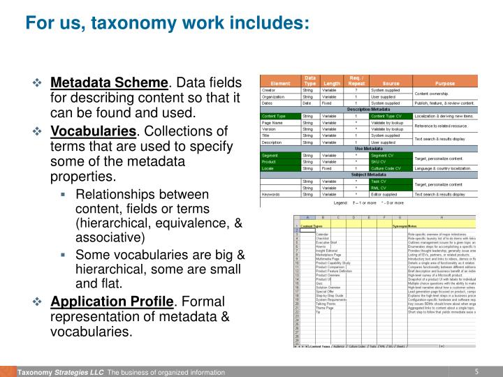 For us, taxonomy work includes: