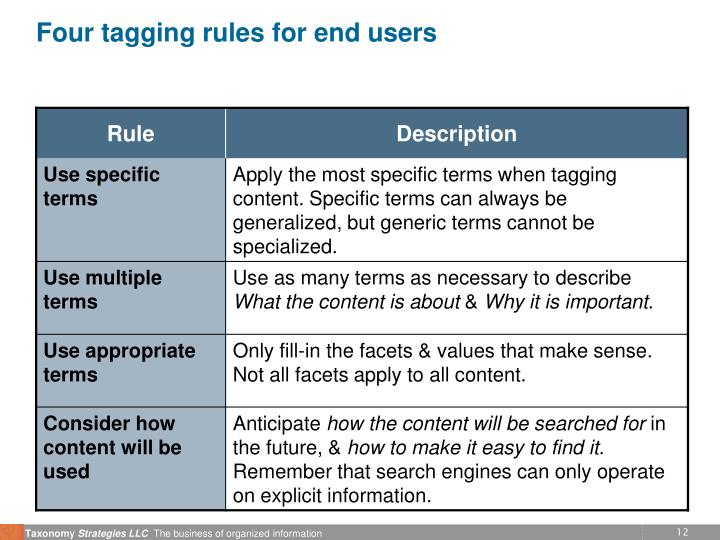 Four tagging rules for end users