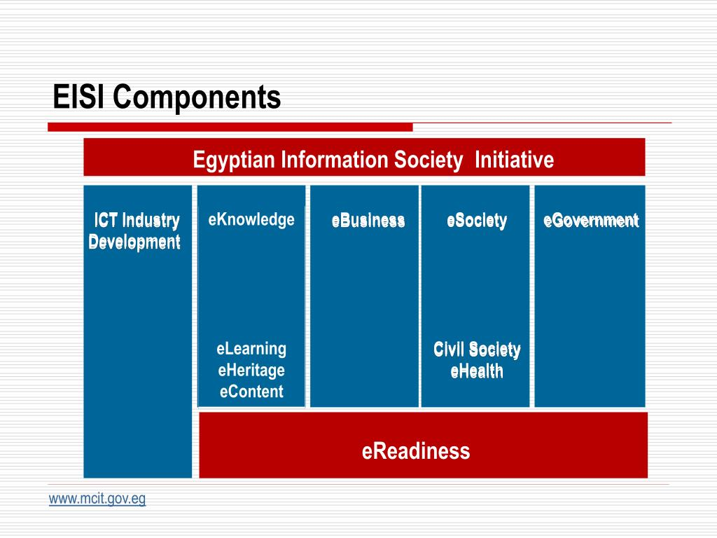 EISI Components