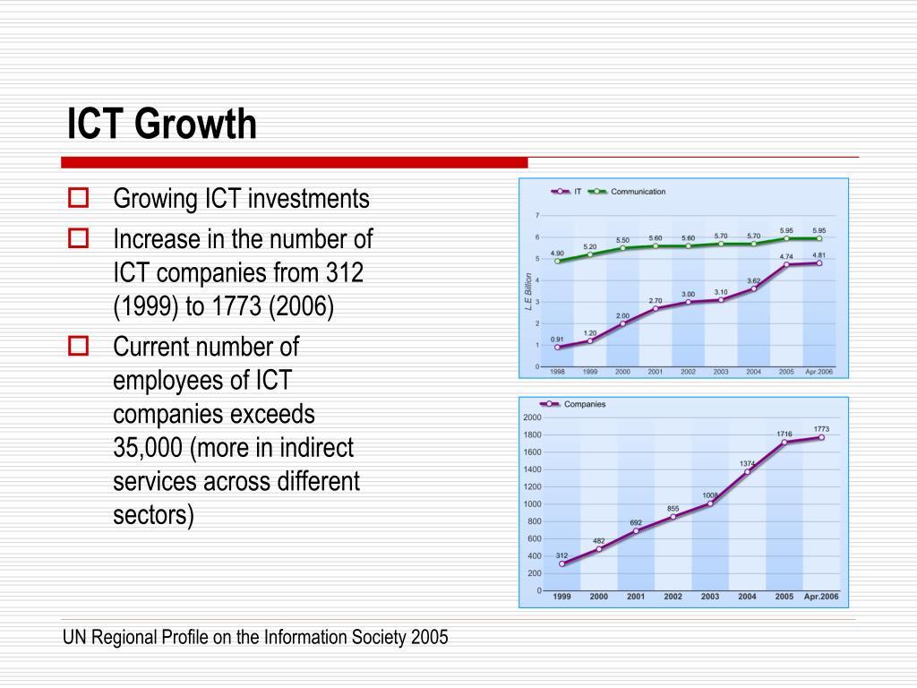 ICT Growth