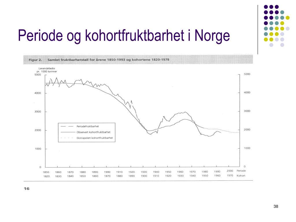 Periode og kohortfruktbarhet i Norge
