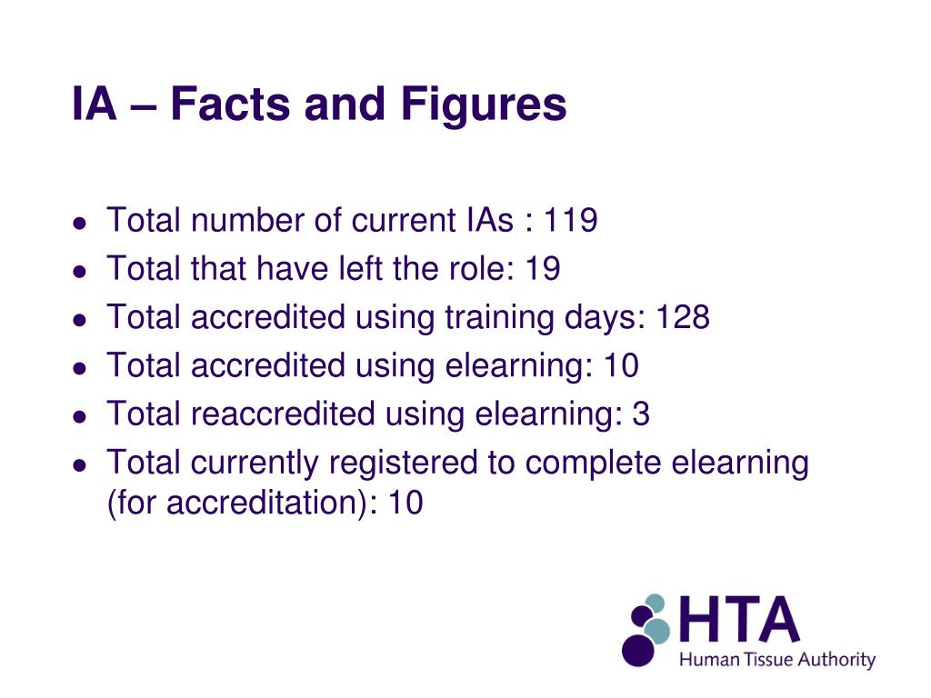 IA – Facts and Figures