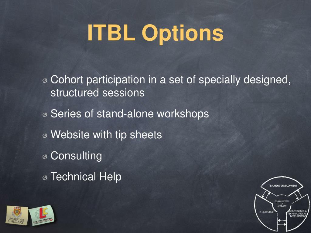 ITBL Options