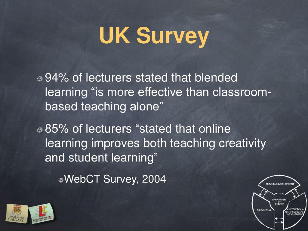 UK Survey