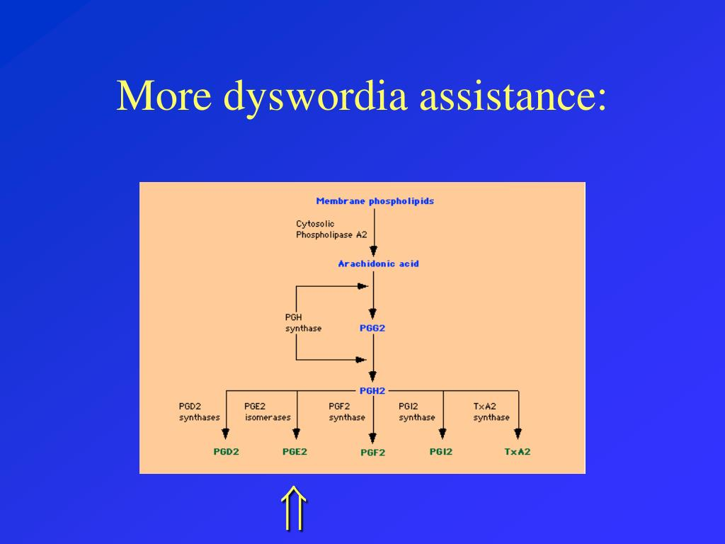 More dyswordia assistance: