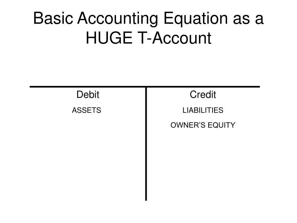 Basic Accounting Equation as a HUGE T-Account