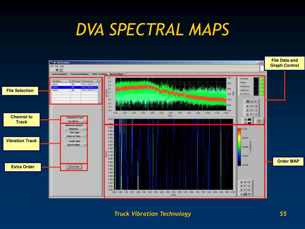 DVA SPECTRAL MAPS