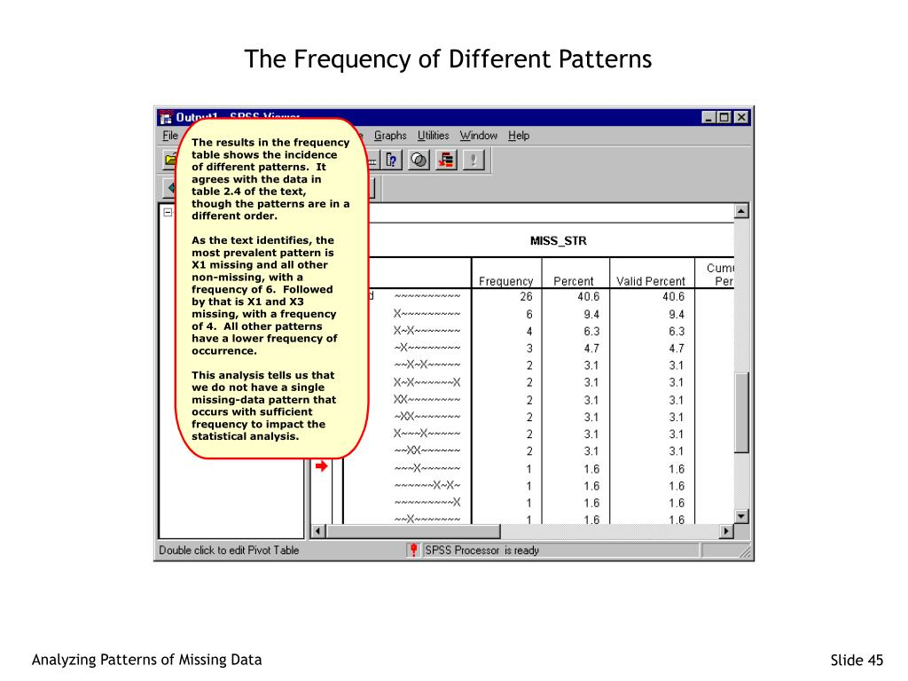 The Frequency of Different Patterns