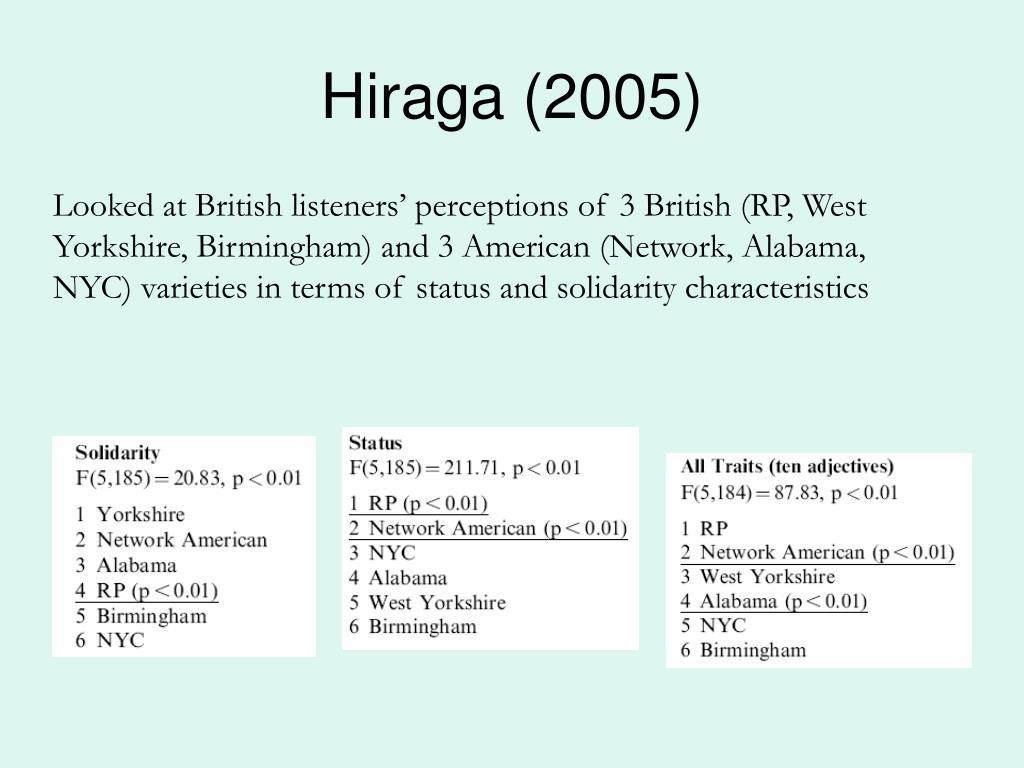 Hiraga (2005)