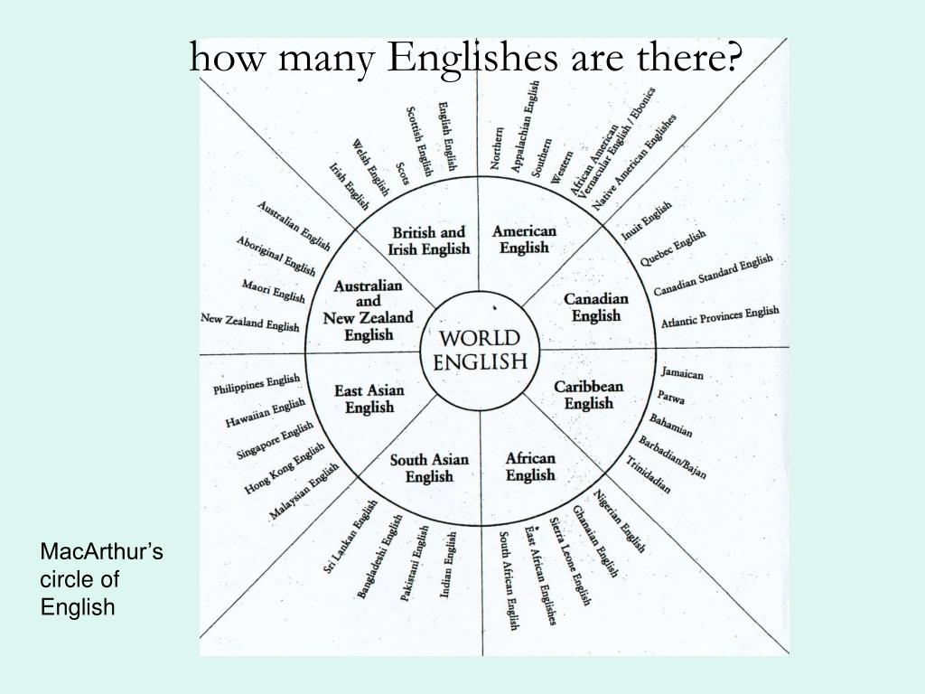 how many Englishes are there?