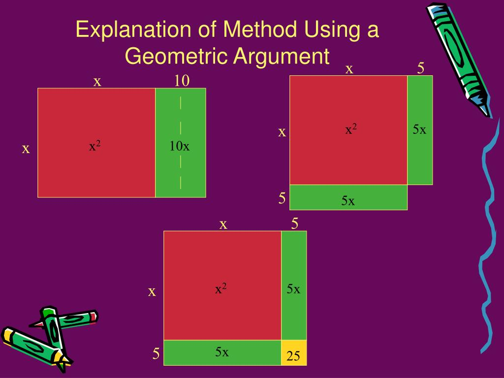 Explanation of Method Using a Geometric Argument