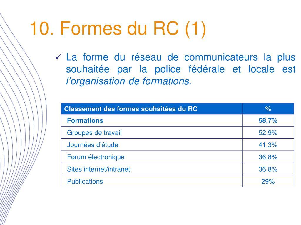 10. Formes du RC (1)