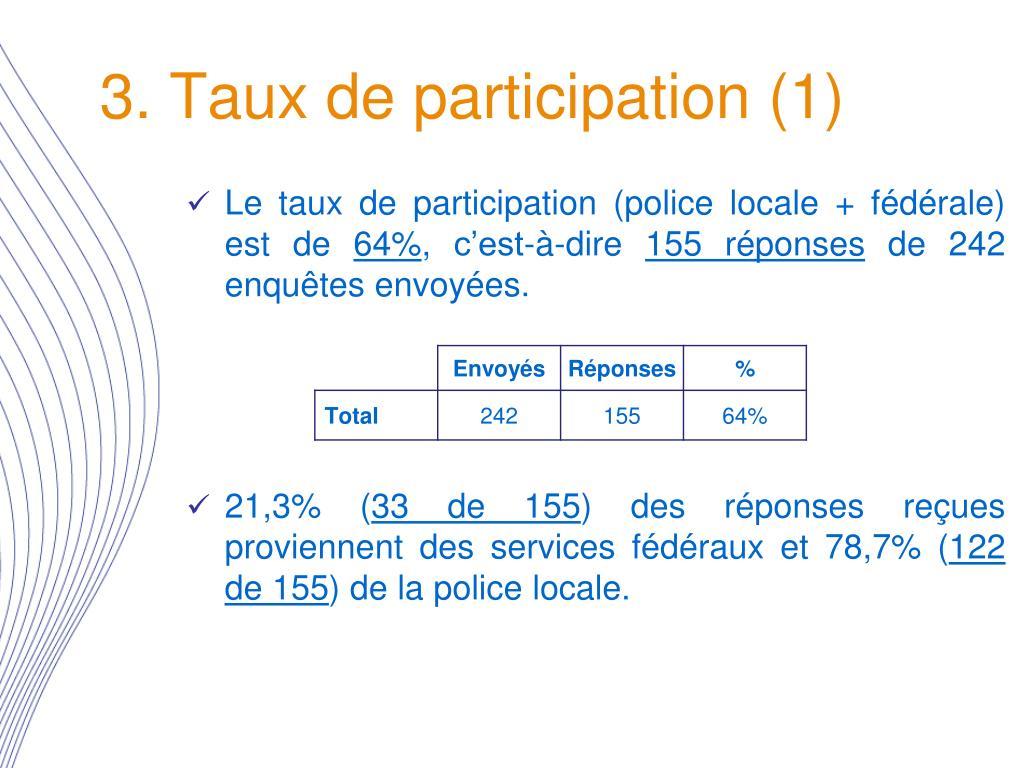 3. Taux de participation (1)