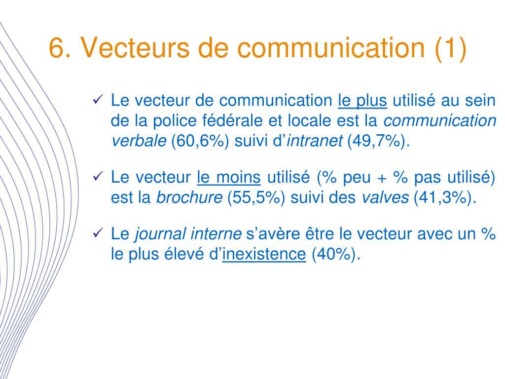 6. Vecteurs de communication (1)