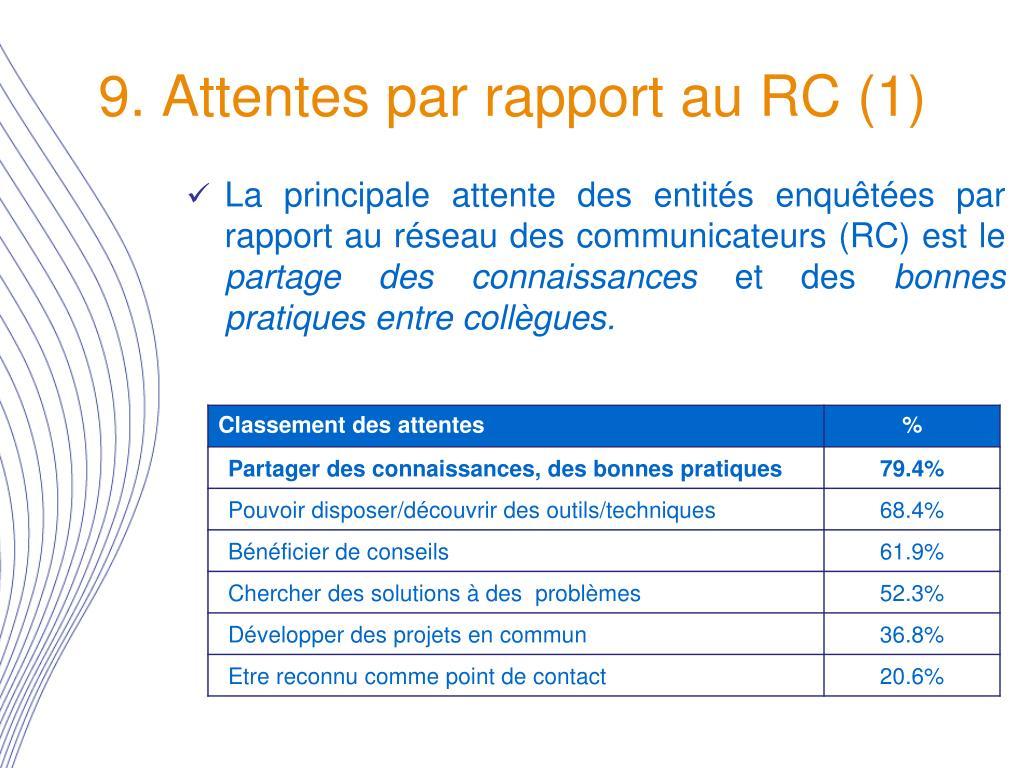 9. Attentes par rapport au RC (1)
