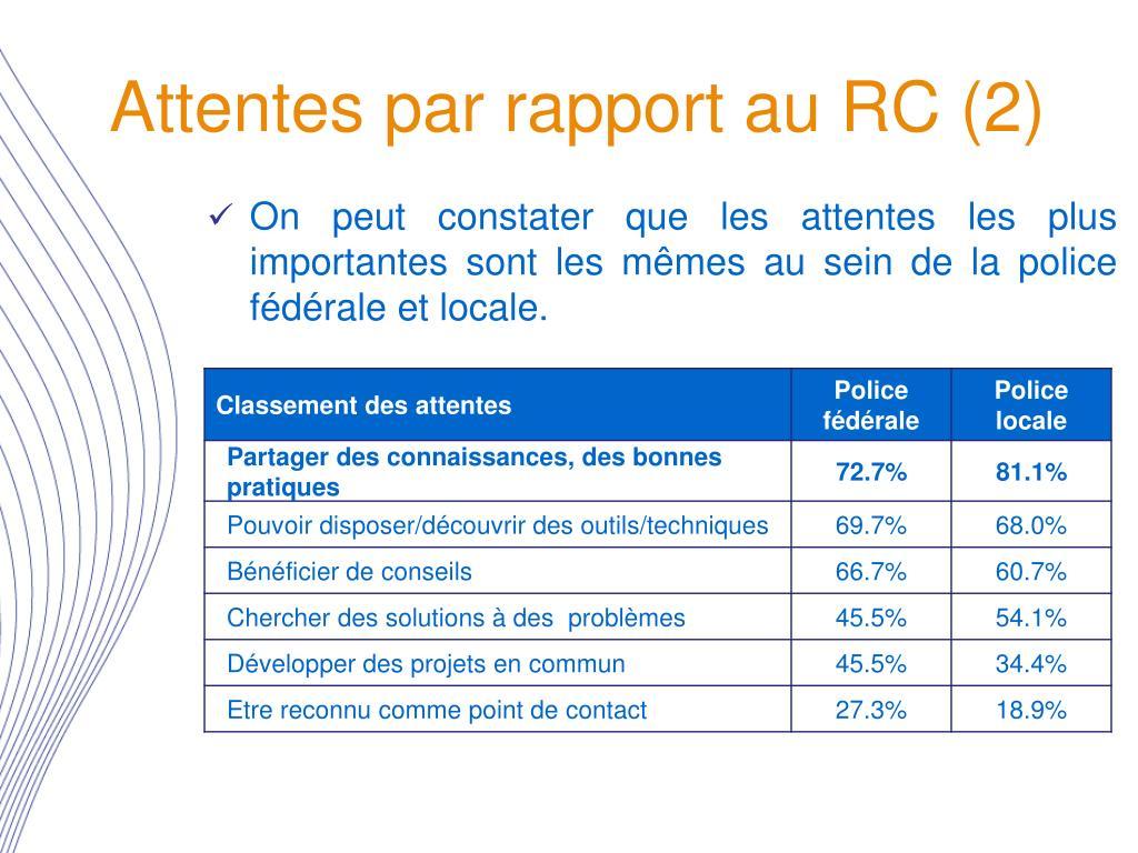 Attentes par rapport au RC (2)