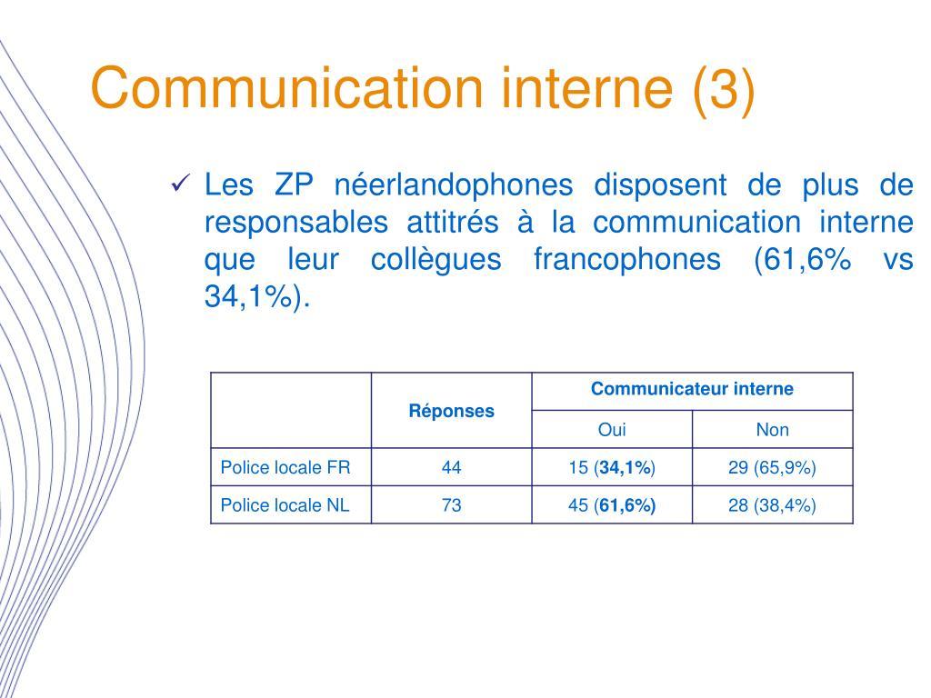 Communication interne (