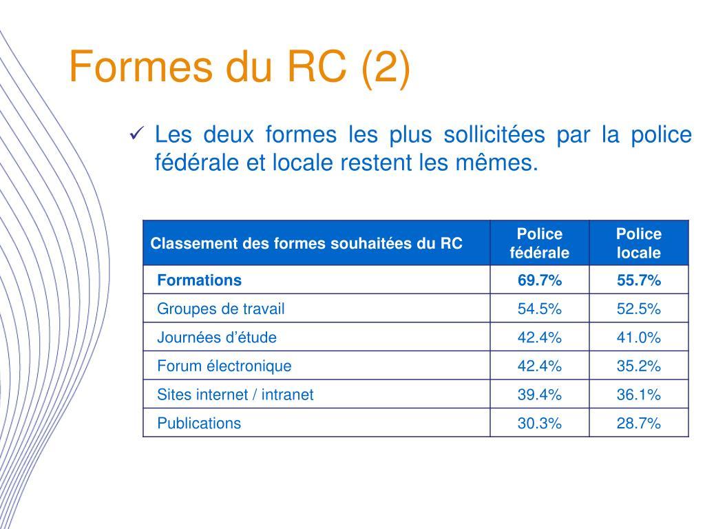 Formes du RC (2)