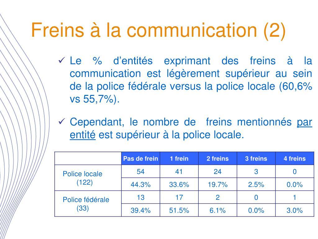 Freins à la communication (2)