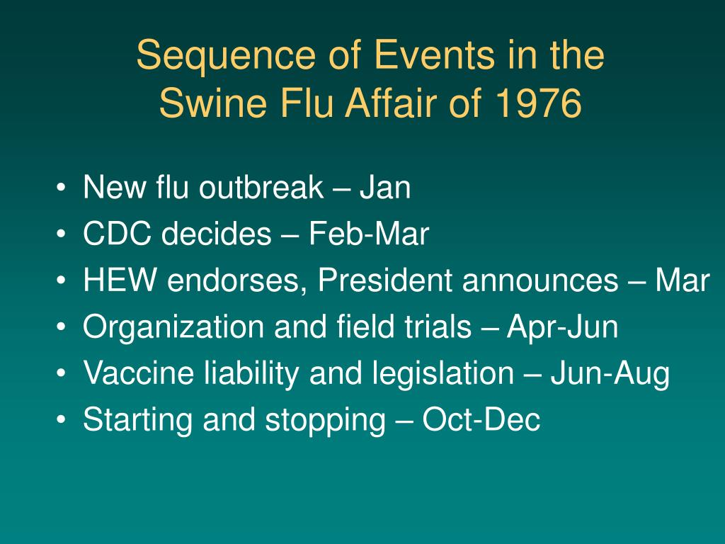 Sequence of Events in the Swine Flu Affair of 1976