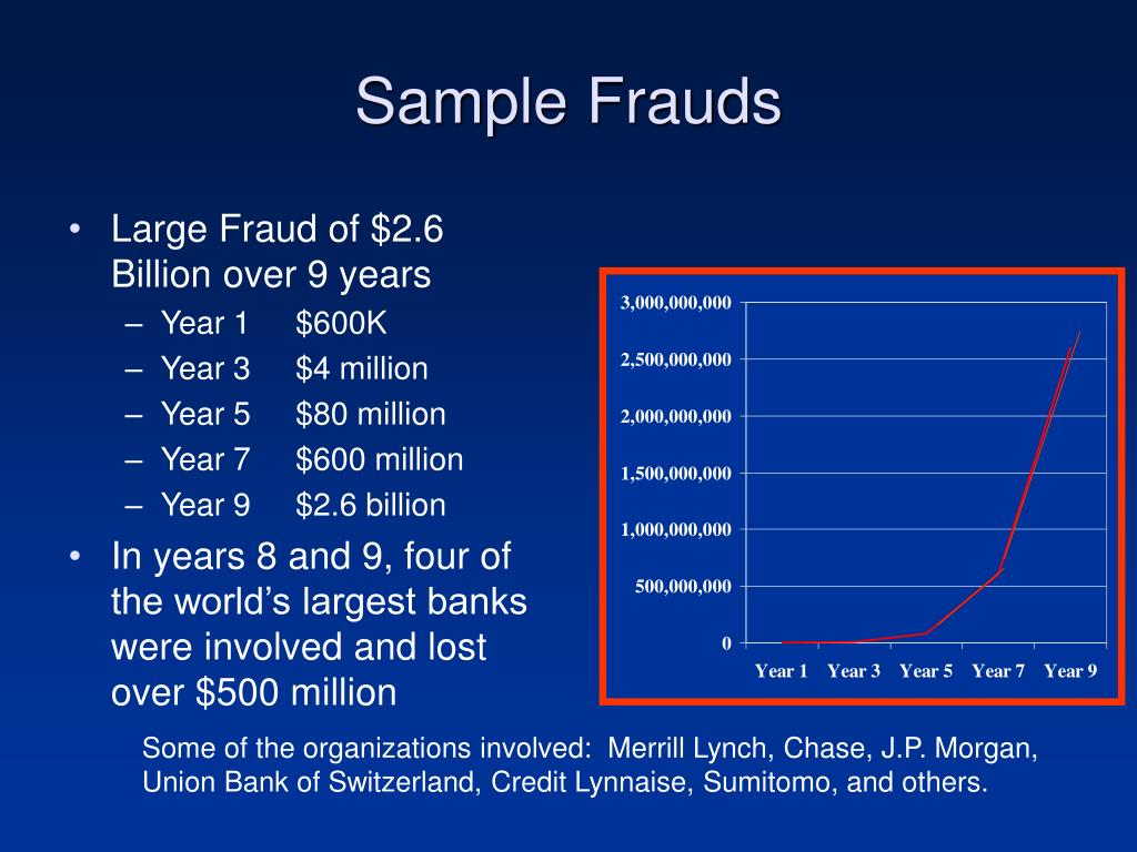Sample Frauds
