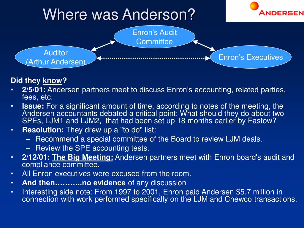 Enron's Audit