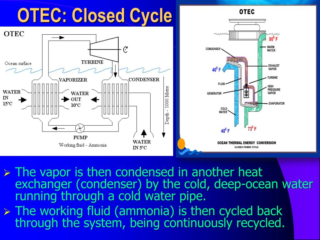 OTEC: Closed Cycle