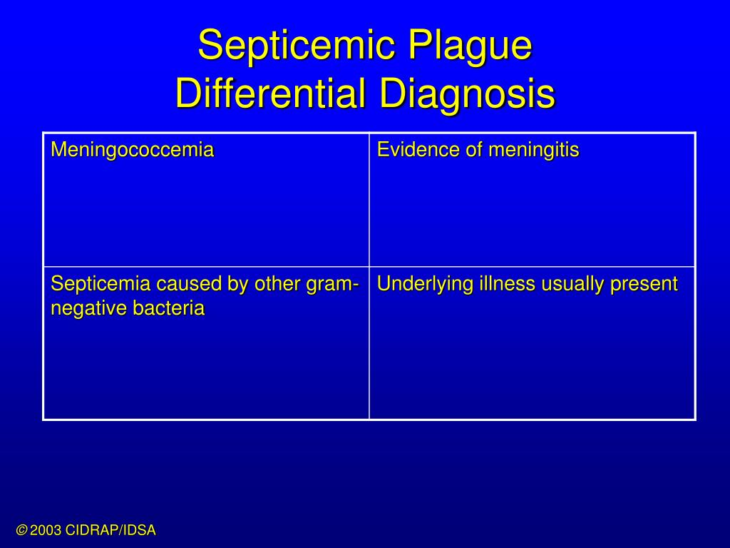 Septicemic Plague