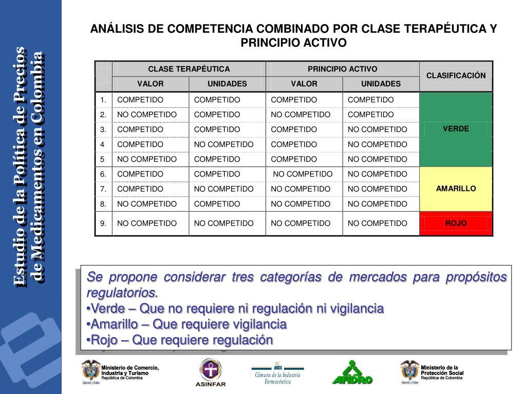 ANÁLISIS DE COMPETENCIA COMBINADO POR CLASE TERAPÉUTICA Y PRINCIPIO ACTIVO