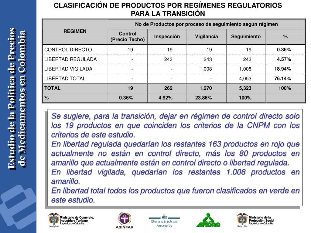 CLASIFICACIÓN DE PRODUCTOS POR REGÍMENES REGULATORIOS PARA LA TRANSICIÓN