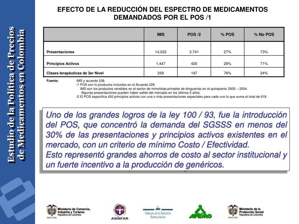 EFECTO DE LA REDUCCIÓN DEL ESPECTRO DE MEDICAMENTOS