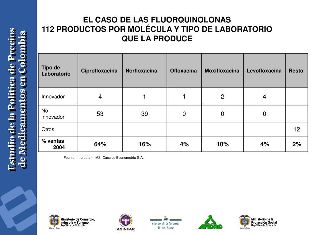 EL CASO DE LAS FLUORQUINOLONAS
