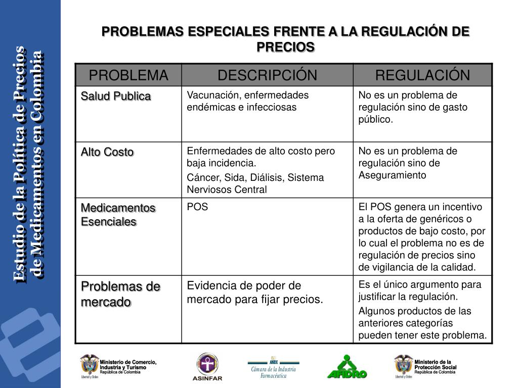 PROBLEMAS ESPECIALES FRENTE A LA REGULACIÓN DE PRECIOS