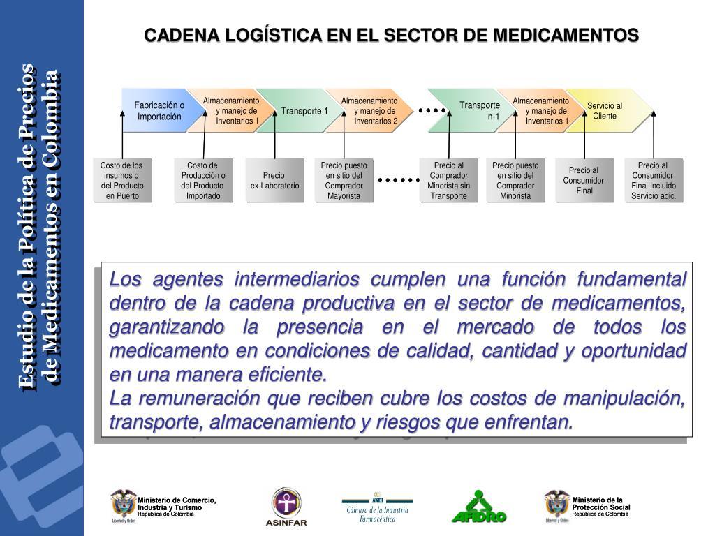 CADENA LOGÍSTICA EN EL SECTOR DE MEDICAMENTOS