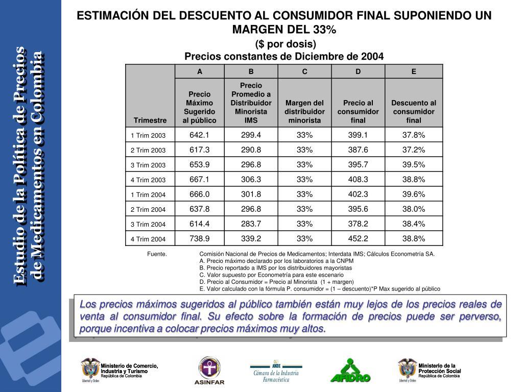 ESTIMACIÓN DEL DESCUENTO AL CONSUMIDOR FINAL SUPONIENDO UN MARGEN DEL 33%
