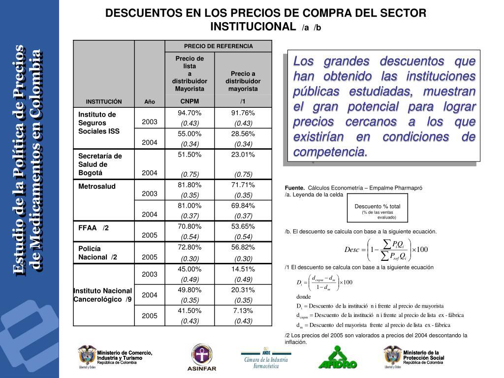 DESCUENTOS EN LOS PRECIOS DE COMPRA DEL SECTOR INSTITUCIONAL