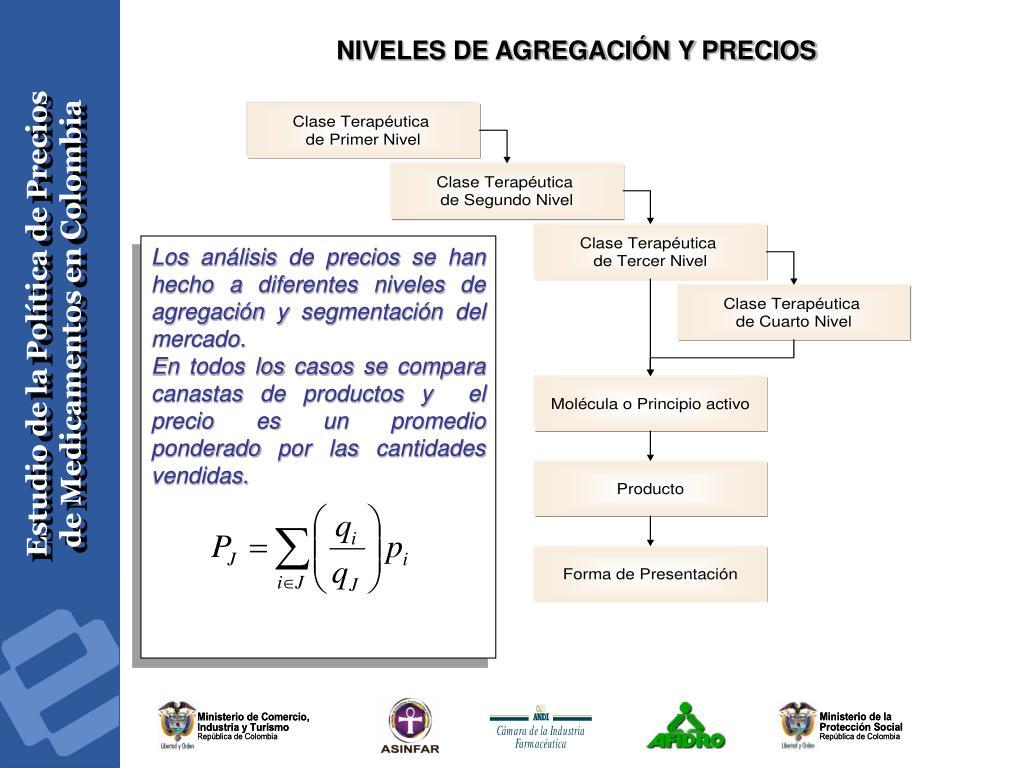 NIVELES DE AGREGACIÓN Y PRECIOS