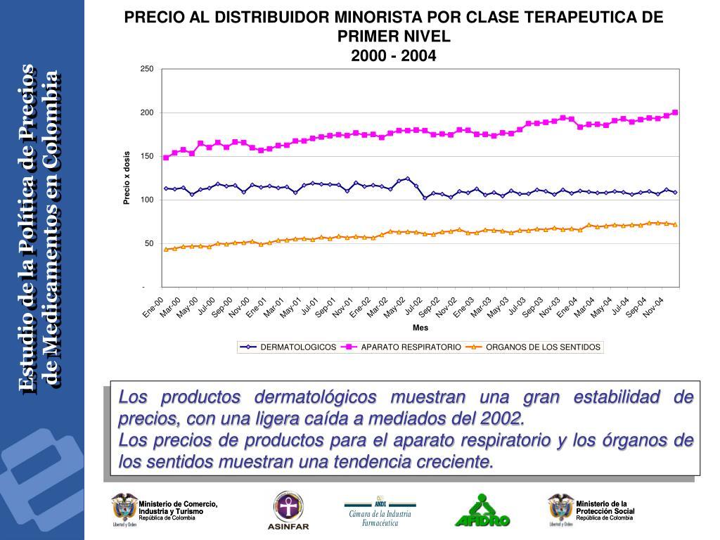PRECIO AL DISTRIBUIDOR MINORISTA POR CLASE TERAPEUTICA DE PRIMER NIVEL