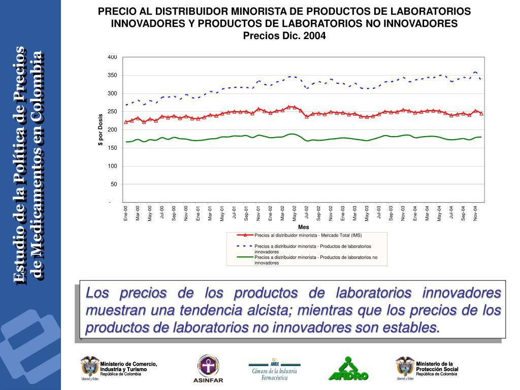 PRECIO AL DISTRIBUIDOR MINORISTA DE PRODUCTOS DE LABORATORIOS INNOVADORES Y PRODUCTOS DE LABORATORIOS NO INNOVADORES