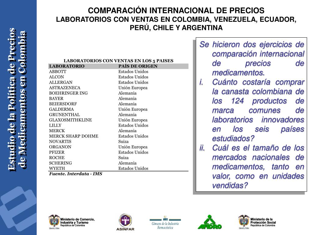 COMPARACIÓN INTERNACIONAL DE PRECIOS
