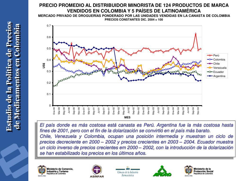 PRECIO PROMEDIO AL DISTRIBUIDOR MINORISTA DE 124 PRODUCTOS DE MARCA VENDIDOS EN COLOMBIA Y 5 PAÍSES DE LATINOAMÉRICA